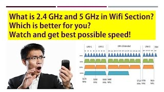 What is 2.4 GHz and 5 GHz in Wifi Section? Which is better for you?