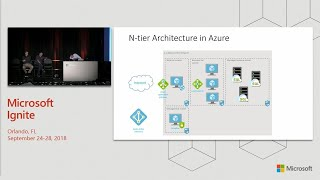 Securing Azure SQL Database Managed Instance: Overview and best practices - BRK3163