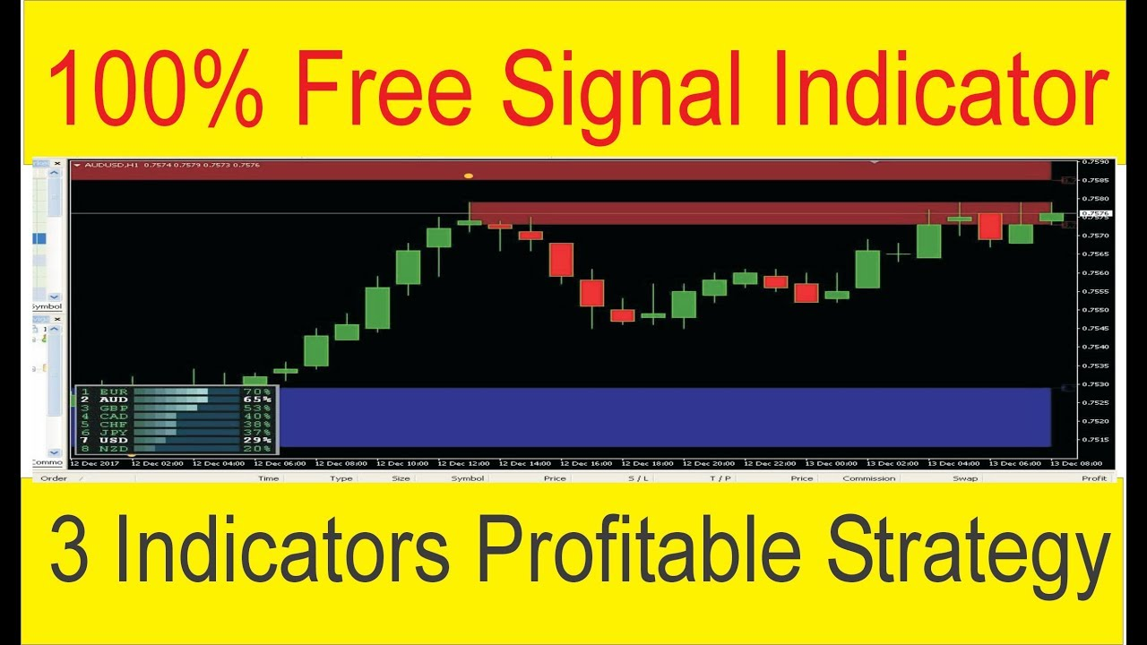 Free Download Indicator Forex Signal - Ultimate Arrows — Buy