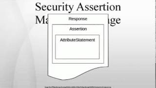 Security Assertion Markup Language