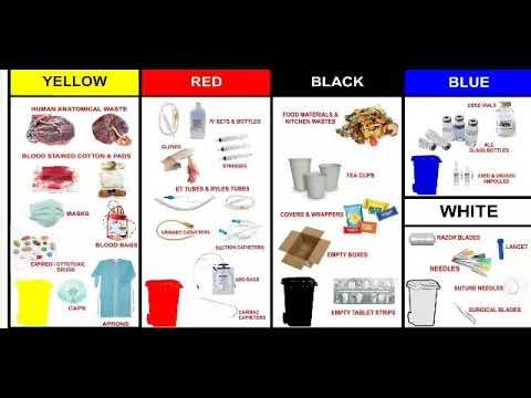 Biomedical waste management newer protocol 2016 - YouTube - waste management ppt