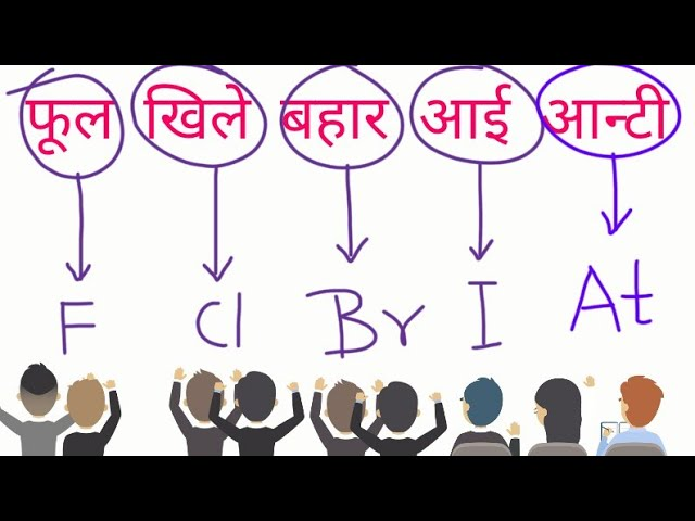Trick To Remember Periodic Table S Block P Block Elements In Hindi