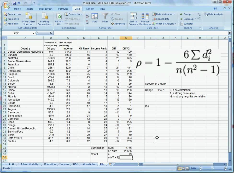make graph on excel
