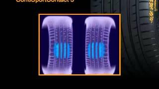 видео Continental ContiSportContact 3