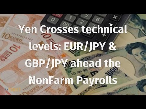 Yen Crosses technical levels: EUR/JPY & GBP/JPY ahead the NFP