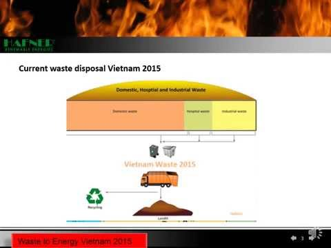 Vietnam waste to Energy 2015