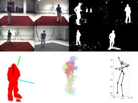 3D Human Pose Estimation from Visual Hull