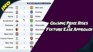 Fantasy Premier League - Thoughts on Price Rises and Approach To Fixtures - FPL 2018/19 Gameweek 2
