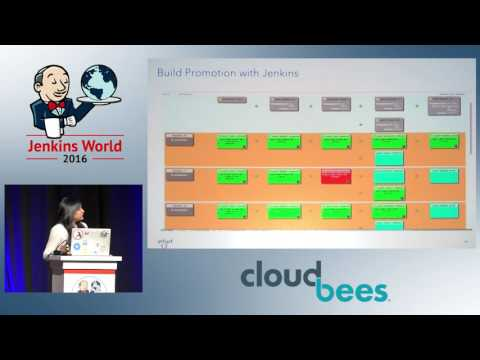 Jenkins World 2016 - Intuit's Road to Healthy and Secure Releases