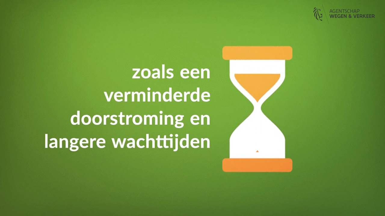 Wat Is Groen Wat Is