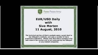 Forex Peace Army | Sive Morten EURUSD Daily 08.13.18