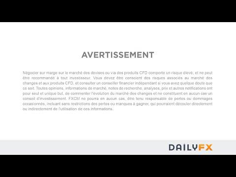 DAX/ger30 – day-trading : attendre le dégonflement du momentum