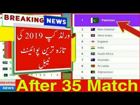 World Cup 2019 Latest Points Table After 35 Match | Pak Will Qualify_Talib Sports