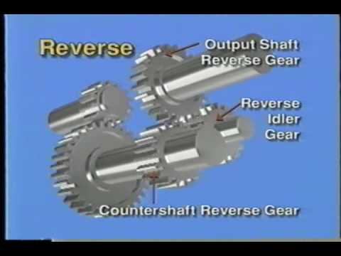 Ford Manual Transmission and Trans Axle Operation - Part 2