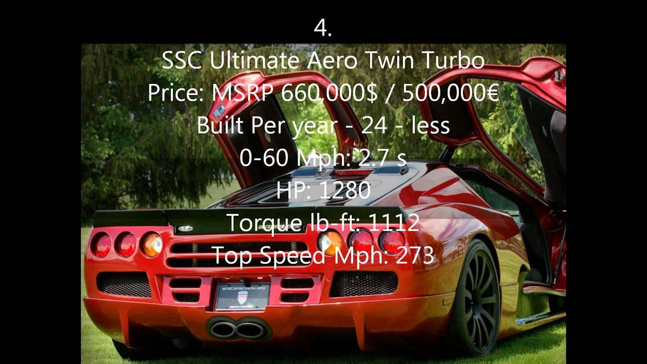 Top 10 Super Cars Over 300,000 ($/u20ac) Under 2,000,000 ($/u20ac)