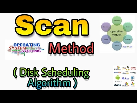 Scan Disk Scheduling Algorithm || Operating System Concept