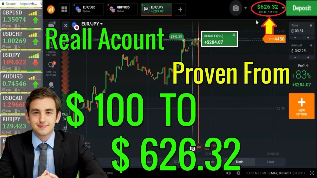 Free Signal For Iq Option Proven From 100 To 626 32 In Reall