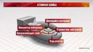 Атомная бомба(Атомная бомба Атомная бомба основана на энергии ядер, выделяющейся при цепной реакции их деления. Пока..., 2013-03-10T11:52:00.000Z)