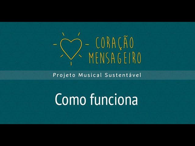 2 - Inspiração e propósito do projeto