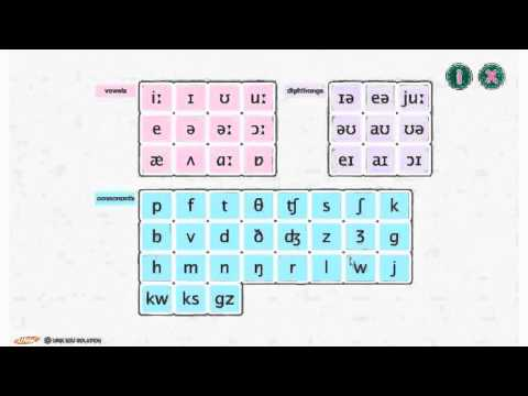 Phonemic Chart  for PC - Download And Install - (Windows And Mac)