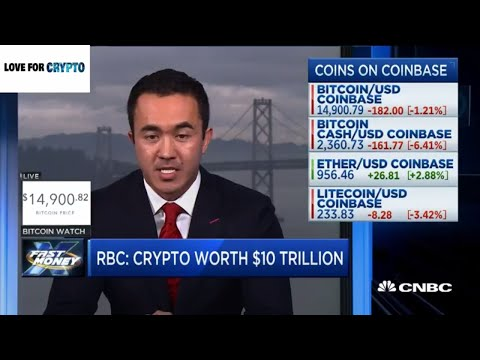 10 Trillion Crypto Market Cap -  Mitch Steves sticks by what he said in January