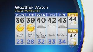 CBS 2 Weather Watch 5:30 p.m. 12/9/18