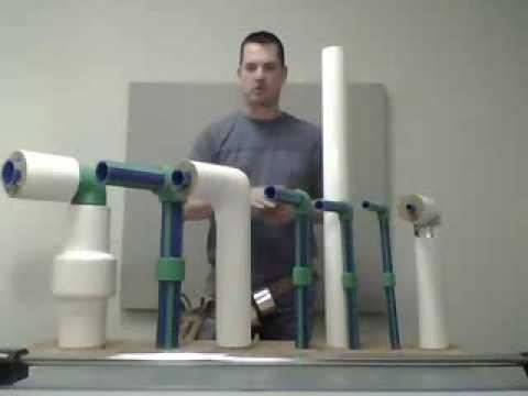 National Stonewool Insulation - PVC Jacketing - YouTube
