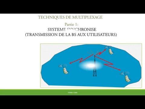 Présentation CDMA ( similaire WCDMA-UMTS 3G)