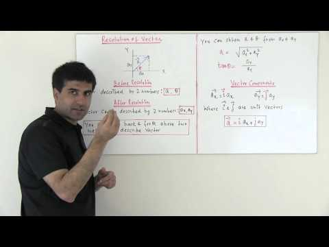 3. Resolution of a Vector into Components (Hindi)