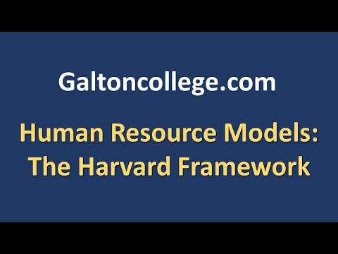 Ind4D The Harvard Framework