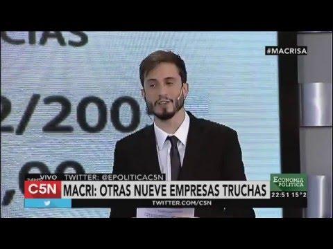 Economia Politica Abril 17 de 2016 (Parte 3) Todas las empresas offshore de Macri
