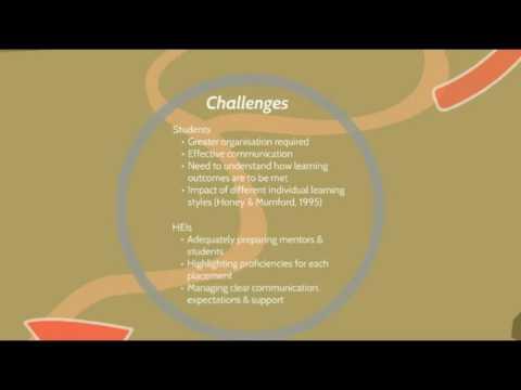 Hub & Spoke video Nov 2016