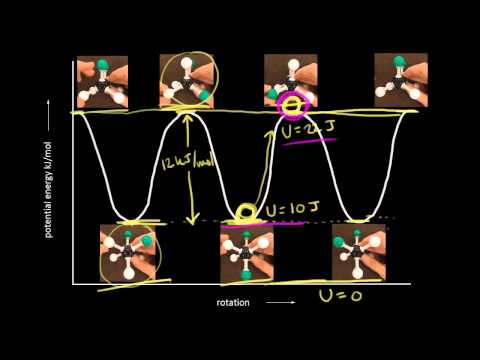 Conformational analysis of ethane | Organic chemistry | Khan Academy