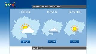 RTF.1-Wetter 22.11.2020