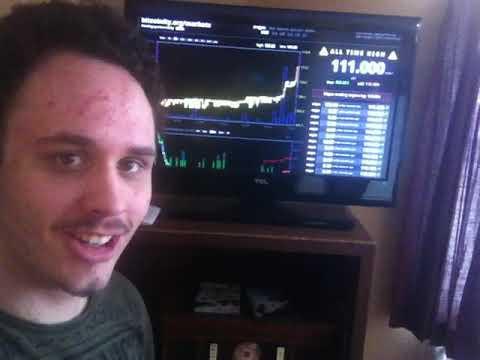 Me Reacting To Bitcoin Breaking $100 In 2013