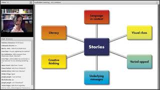 Viv Lambert  Stories & Scaffolded Learning