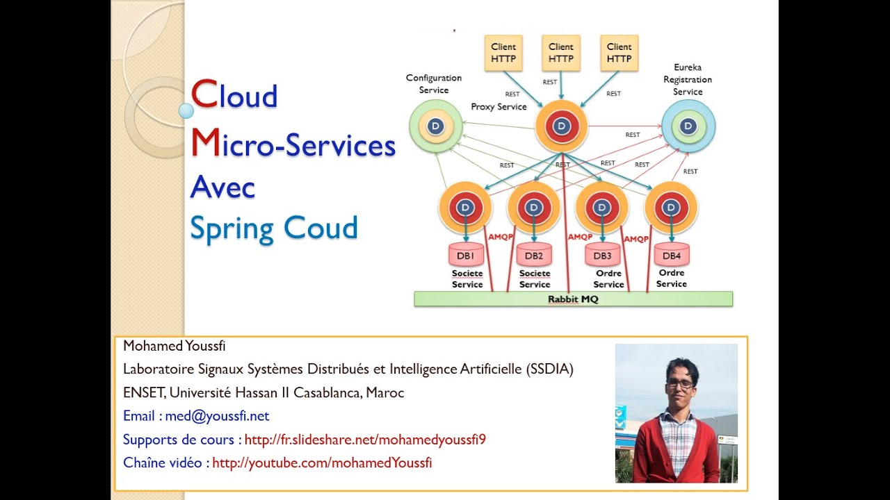 Part 4 Cloud Micro Services with Spring Cloud Proxy Service By Mohamed  Youssfi
