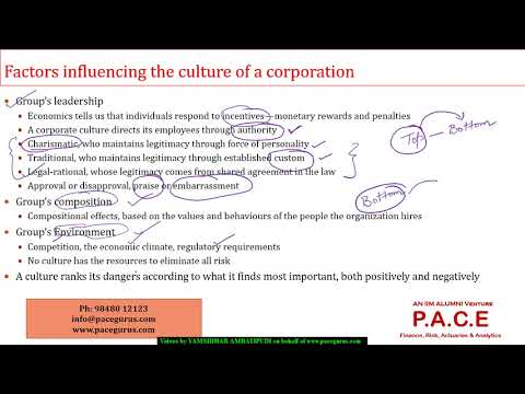 The gordon gekko effect   Role of culture in the financial industry