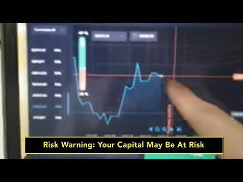 Weekend OTC Binary Trading: Is It Safe? Do Brokers Manipulate?