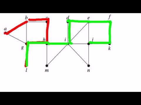 Depth First Search - Discrete Mathematics