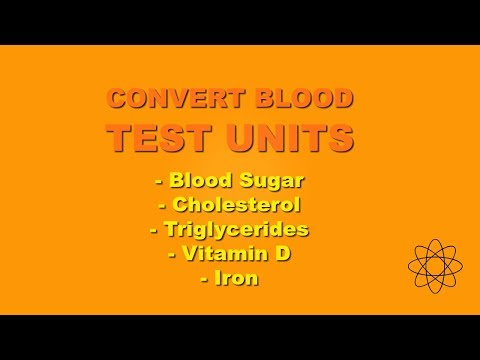 mg/dl mmol/l glucose