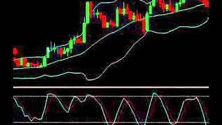 Forex Scalping Strategy 10 Pips Per Day