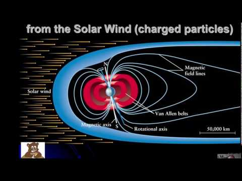 07.A - Earth's Magnetic Field