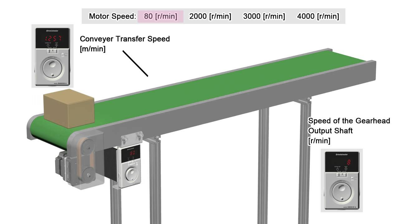 bmu series bldc motor conveyor speed control youtube