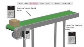 bmu series bldc motor conveyor speed control
