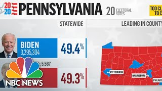 Biden Takes The Lead In Pennsylvania As Vote Count Continues | NBC News NOW