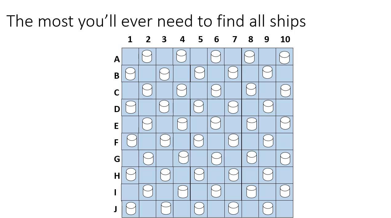 Battleship How to Win YouTube – Sample Battleship Game