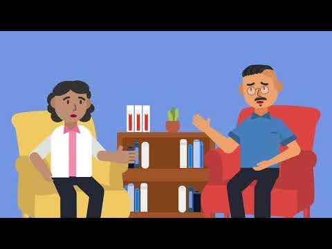 Panic Disorder: Presentation & Treatment