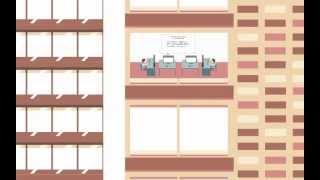 Enterprise Resource Planning System : Logistics