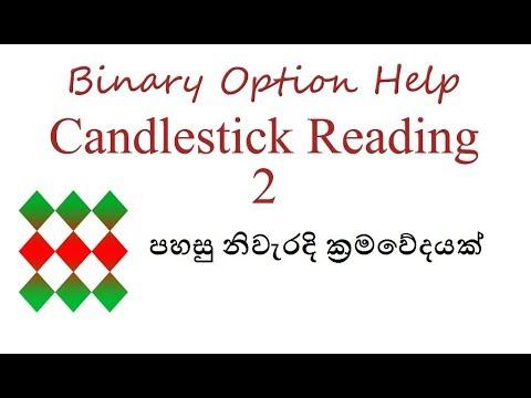 Binary option candlestick